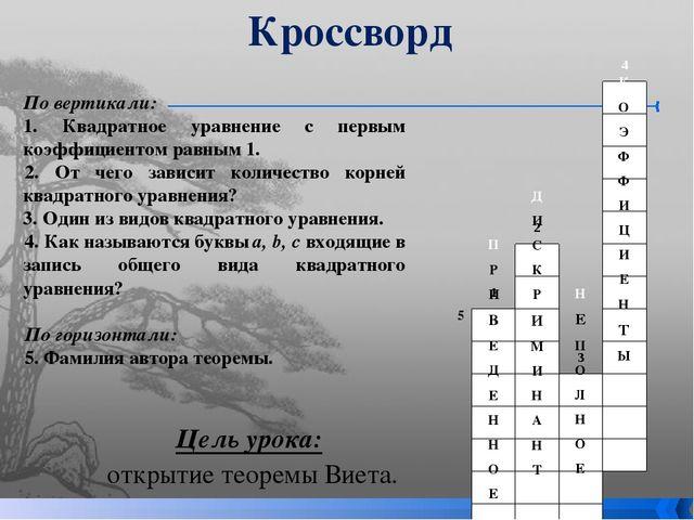 Кроссворд По вертикали: 1. Квадратное уравнение с первым коэффициентом равным...