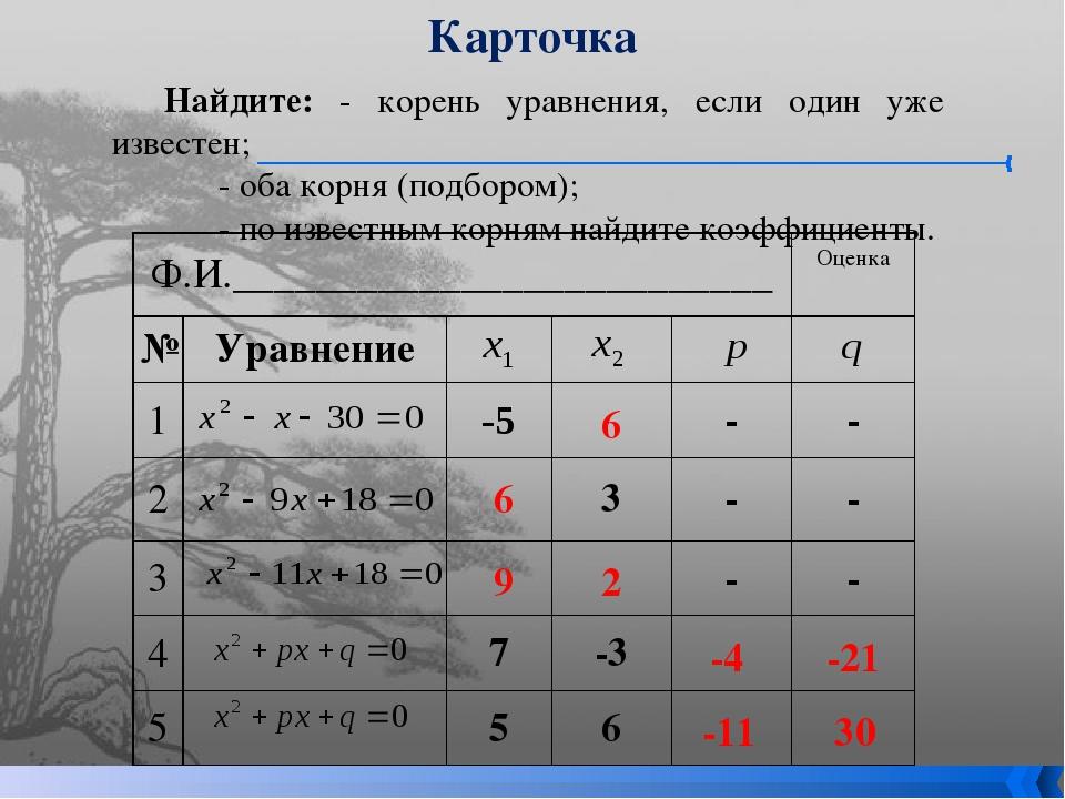 Карточка Найдите: - корень уравнения, если один уже известен; - оба корня (...