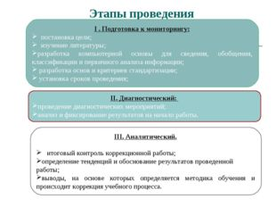 Этапы проведения II. Диагностический: проведение диагностических мероприятий