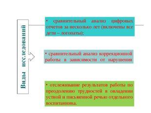 сравнительный анализ коррекционной работы в зависимости от нарушения лассам)