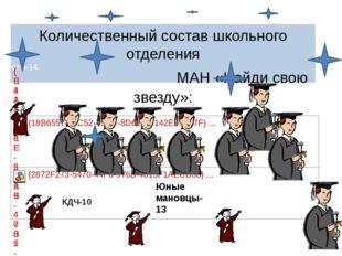 Количественный состав школьного отделения МАН «Найди свою звезду»: КДЧ-10 Юны