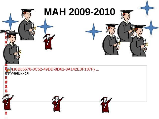 МАН 2009-2010 10 учащихся носят звание «Юный мановец» среди них и учащиеся н...