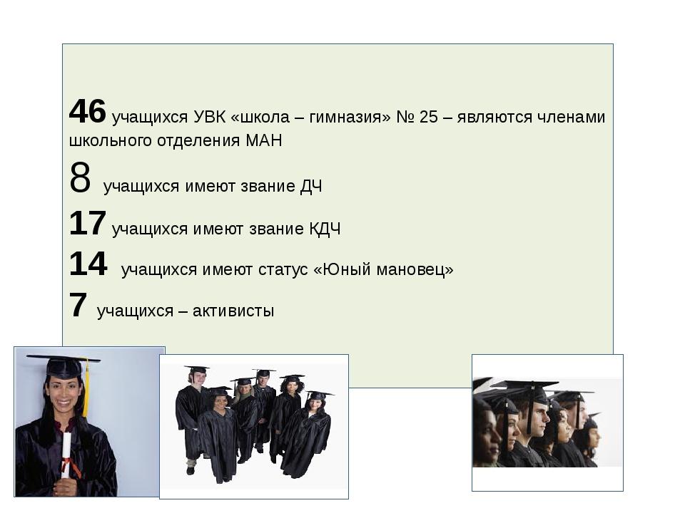46 учащихся УВК «школа – гимназия» № 25 – являются членами школьного отделен...