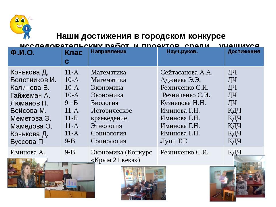 Наши достижения в городском конкурсе исследовательских работ и проектов сред...