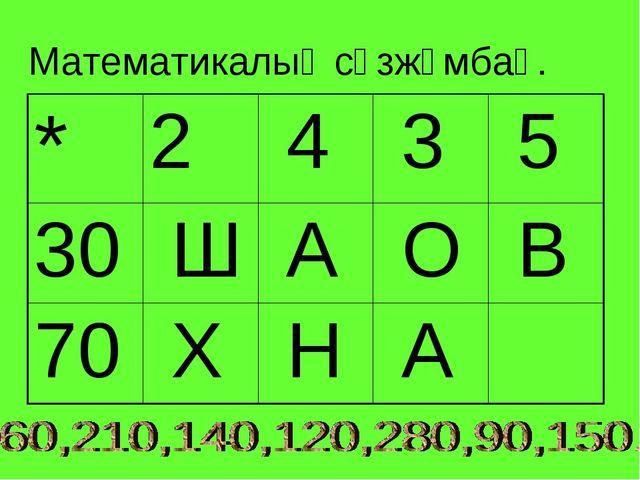 Математикалық сөзжұмбақ.