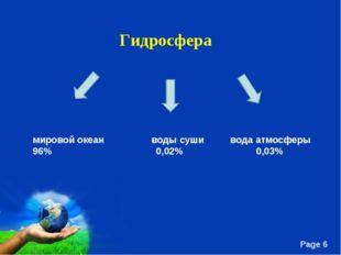 Гидросфера мировой океан воды суши вода атмосферы 96% 0,02% 0,03% Free Power
