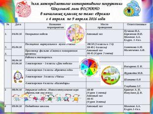 Неделя межпредметного интегративного погружения Школьной лиги РОСНАНО в начал