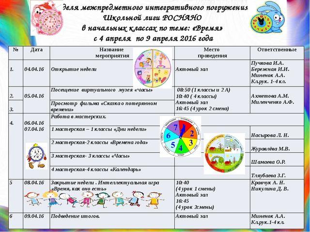 Неделя межпредметного интегративного погружения Школьной лиги РОСНАНО в начал...