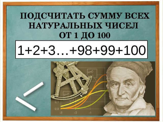 ПОДСЧИТАТЬ СУММУ ВСЕХ НАТУРАЛЬНЫХ ЧИСЕЛ ОТ 1 ДО 100 1+2+3…+98+99+100