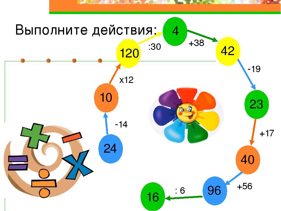 24 -14 10 х12 120 :30 4 +38 42 -19 23 +17 40 +56 96 : 6 16 Выполните действия: