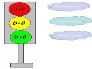 Рівняння коренів не має Рівняння має один корінь Рівняння має два корені