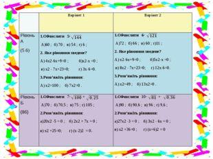 Варіант 1 Варіант 2 РівеньА (5 б) 1.Обчислити5∙ А)60 ; б) 70 ; в) 54 ; г) 6