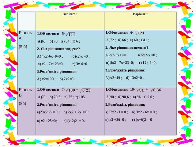 Варіант 1 Варіант 2 РівеньА (5 б) 1.Обчислити5∙ А)60 ; б) 70 ; в) 54 ; г) 6...
