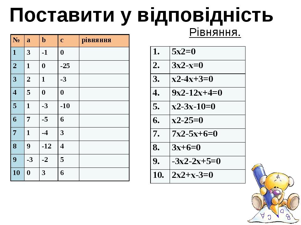 Рівняння. Поставити у відповідність № а b c рівняння 1 3 -1 0 2 1 0 -25 3 2...