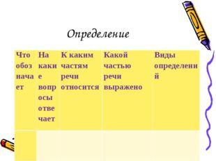 Определение Что обозначаетНа какие вопросы отвечаетК каким частям речи отно