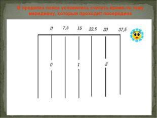 В пределах пояса условились считать время по тому меридиану, который проходит