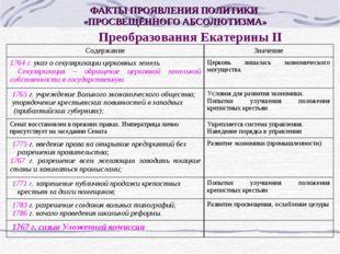 ФАКТЫ ПРОЯВЛЕНИЯ ПОЛИТИКИ «ПРОСВЕЩЁННОГО АБСОЛЮТИЗМА» Преобразования Екатерин