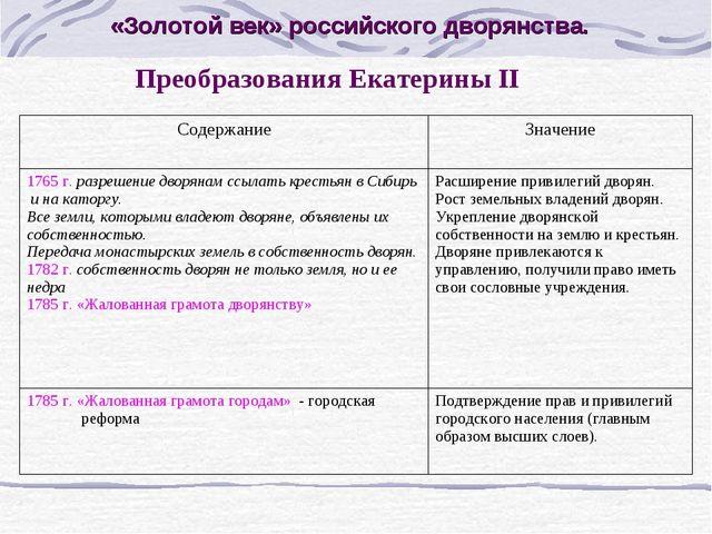 «Золотой век» российского дворянства. Преобразования Екатерины II Содержание...