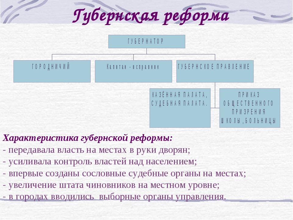 Губернская реформа Характеристика губернской реформы: - передавала власть на...