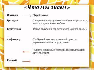 «Что мы знаем» Понятия Определения Граждане Специальное сооружение для гладиа