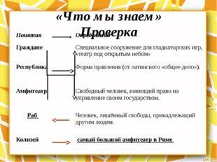 «Что мы знаем» Проверка Понятия Определения Граждане Специальное сооружение д
