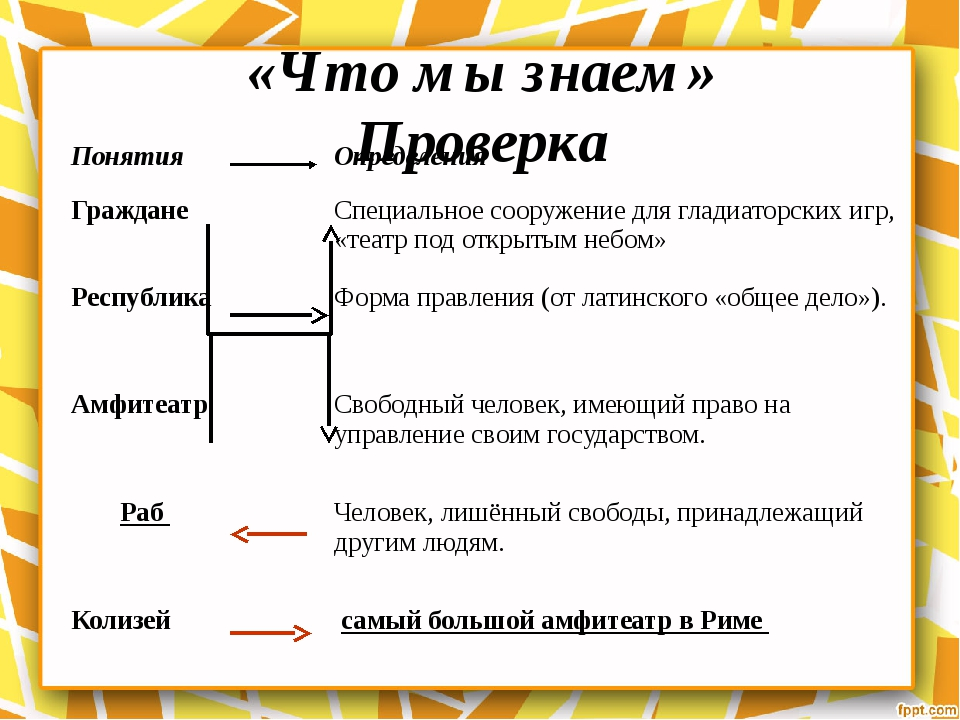 «Что мы знаем» Проверка Понятия Определения Граждане Специальное сооружение д...