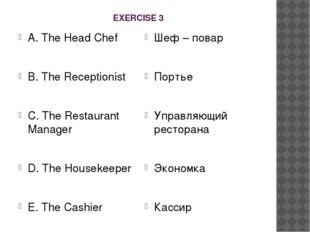 EXERCISE 3 A. The Head Chef B. The Receptionist C. The Restaurant Manager D.
