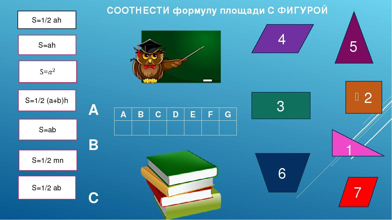 A B C D E F G 2 7 1 4 3 6 S=1/2 ah S=ah S=1/2 (a+b)h S=1/2 mn S=1/2 ab S=ab...