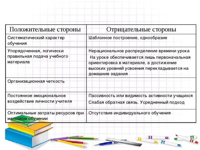 Положительные стороны Отрицательные стороны Систематический характер обучения...