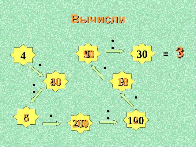 Вычисли 4 10 100 8 5 9 30 40 • • • • • • • • • • = ? 40 5 200 2 18 90 3