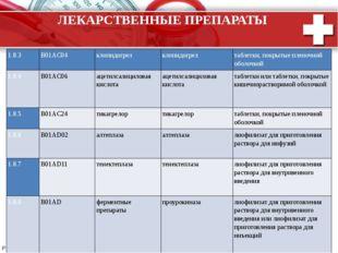 ЛЕКАРСТВЕННЫЕ ПРЕПАРАТЫ 1.8.3 B01AC04 клопидогрел клопидогрел таблетки, покры