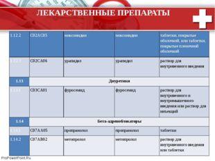 ЛЕКАРСТВЕННЫЕ ПРЕПАРАТЫ 1.12.2 C02AC05 моксонидин моксонидин таблетки, покрыт