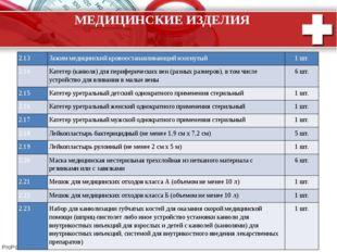 МЕДИЦИНСКИЕ ИЗДЕЛИЯ 2.13 Зажим медицинский кровоостанавливающий изогнутый 1 ш