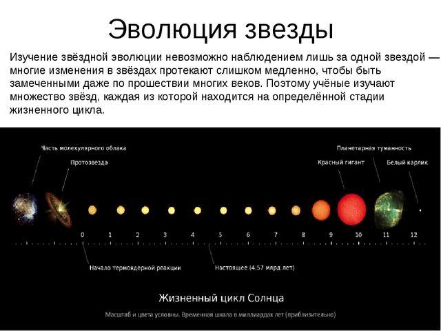 Эволюция звезды Изучение звёздной эволюции невозможно наблюдением лишь за одн...