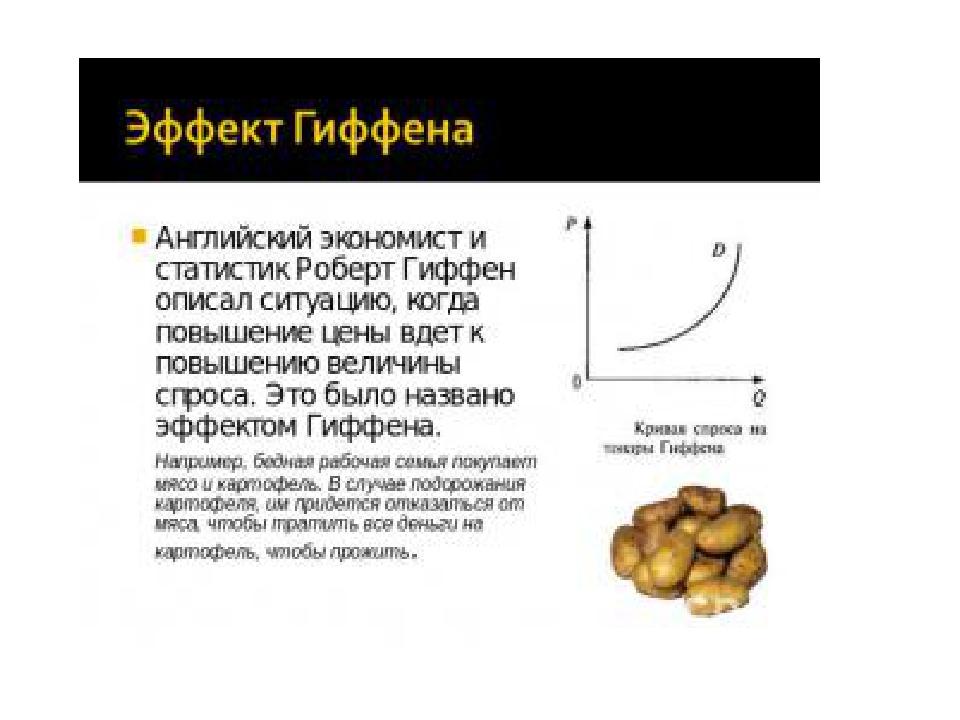 Эффект гиффена примеры