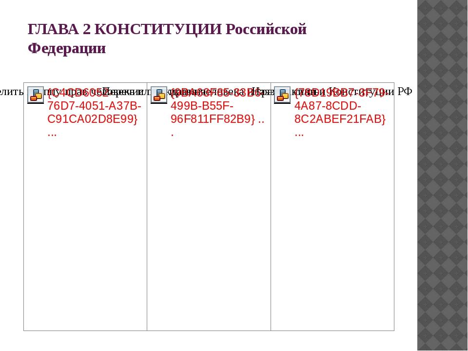 ГЛАВА 2 КОНСТИТУЦИИ Российской Федерации
