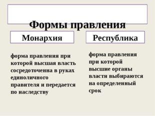 Формы правления Монархия Республика форма правления при которой высшая власт