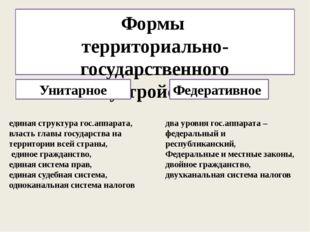 Формы территориально-государственного устройства Унитарное Федеративное едина