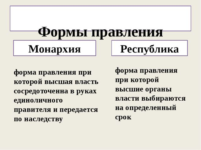Формы правления Монархия Республика форма правления при которой высшая власт...