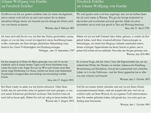 JohannWolfgang von Goethe an Friedrich Schiller Friedrich Schiller an Johann