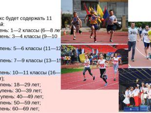 Комплекс будет содержать 11 ступеней: I ступень: 1—2 классы (6—8 лет); II сту
