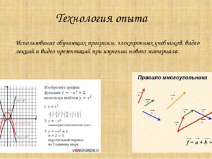 Технология опыта Использование обучающих программ, электронных учебников, вид