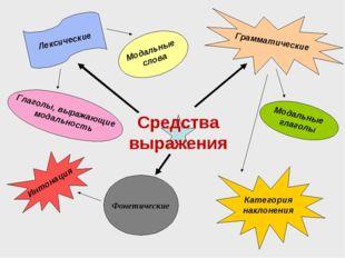 Фонетические Модальные глаголы Модальные слова Глаголы, выражающие модальност