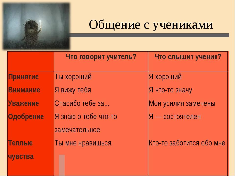 Общение с учениками Что говорит учитель?Что слышит ученик? Принятие Внимани...