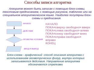 Алгоритм может быть записан с помощьюблок-схемы, текстовым предписанием, с