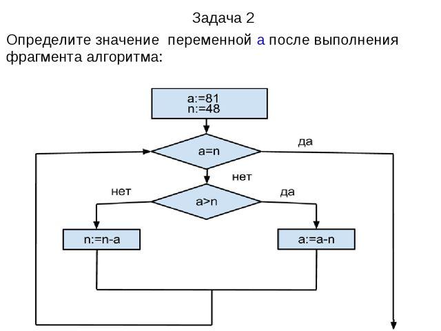 Задача 2 Определите значение переменнойа после выполнения фрагментаалгорит...