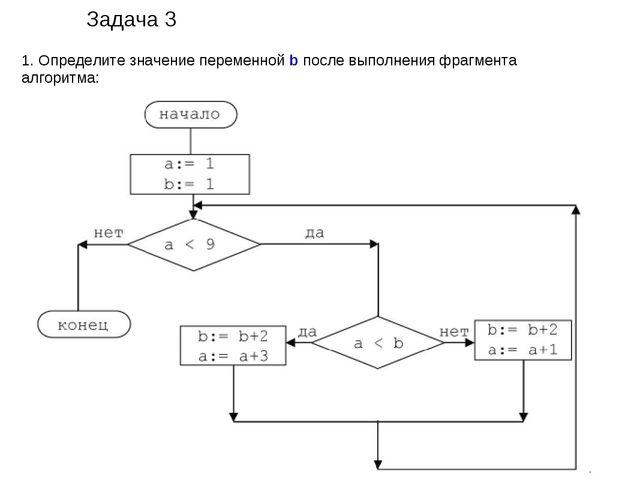Задача 3 1. Определите значение переменной b после выполнения фрагмента алгор...
