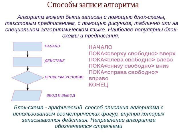 Алгоритм может быть записан с помощьюблок-схемы, текстовым предписанием, с...