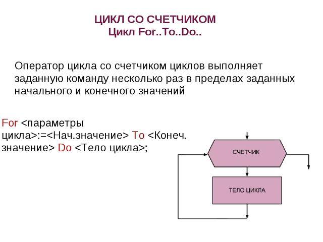 ЦИКЛ СО СЧЕТЧИКОМ Цикл For..To..Do.. Оператор цикла со счетчиком циклов выпол...