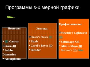Программы з-х мерной графики Новички: 3D Canvas Xara 3D Adobe Dimension Amorp